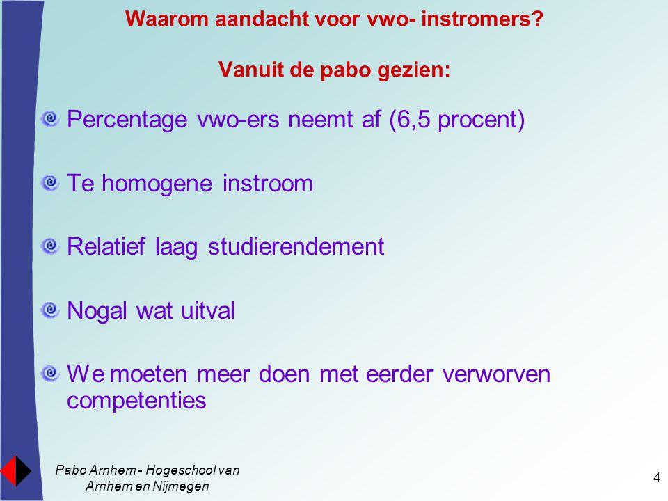 Pabo Arnhem - Hogeschool van Arnhem en Nijmegen 4 Waarom aandacht voor vwo- instromers? Vanuit de pabo gezien: Percentage vwo-ers neemt af (6,5 procen