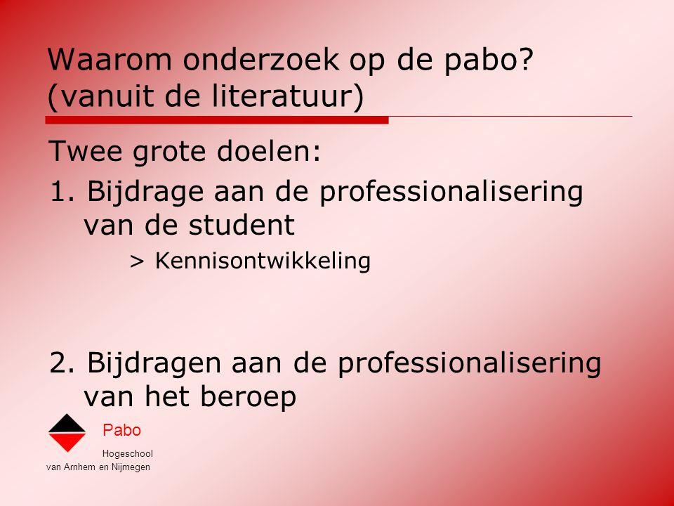 Hogeschool van Arnhem en Nijmegen Pabo Opbouw in aanleren vaardigheden Niveau 1:  operationele vragen bedenken  reflectief en onderzoeksmatig leren kijken Niveau 2  onderzoeksmethoden kennen  kunnen rapporteren Niveau 3  onderzoek opzetten en uitvoeren  innoveren