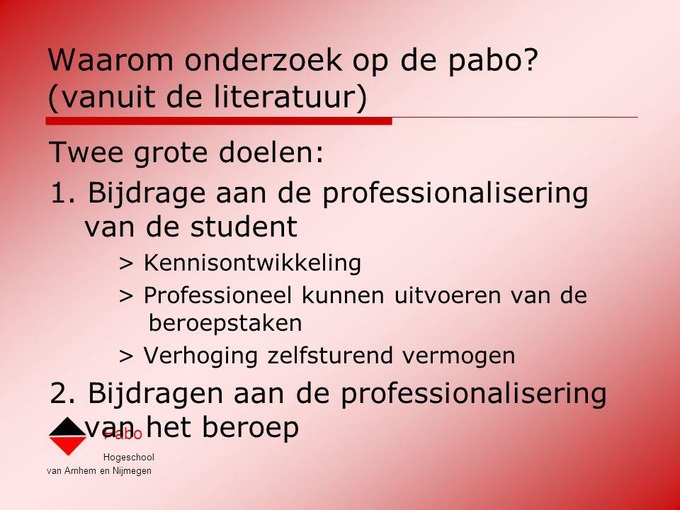 Hogeschool van Arnhem en Nijmegen Pabo Waarom met onderzoek.