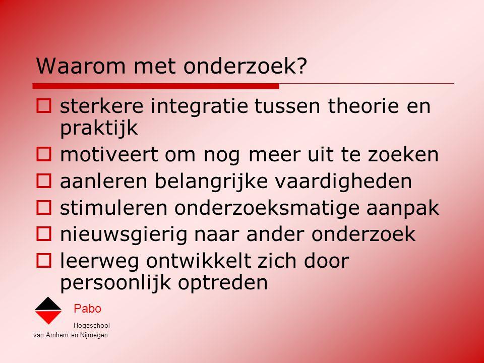 Hogeschool van Arnhem en Nijmegen Pabo Lewin; Kolb; Korthagen 1Ervaren 1a.