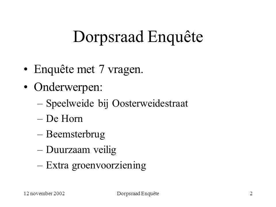 12 november 2002Dorpsraad Enquête2 Enquête met 7 vragen. Onderwerpen: –Speelweide bij Oosterweidestraat –De Horn –Beemsterbrug –Duurzaam veilig –Extra