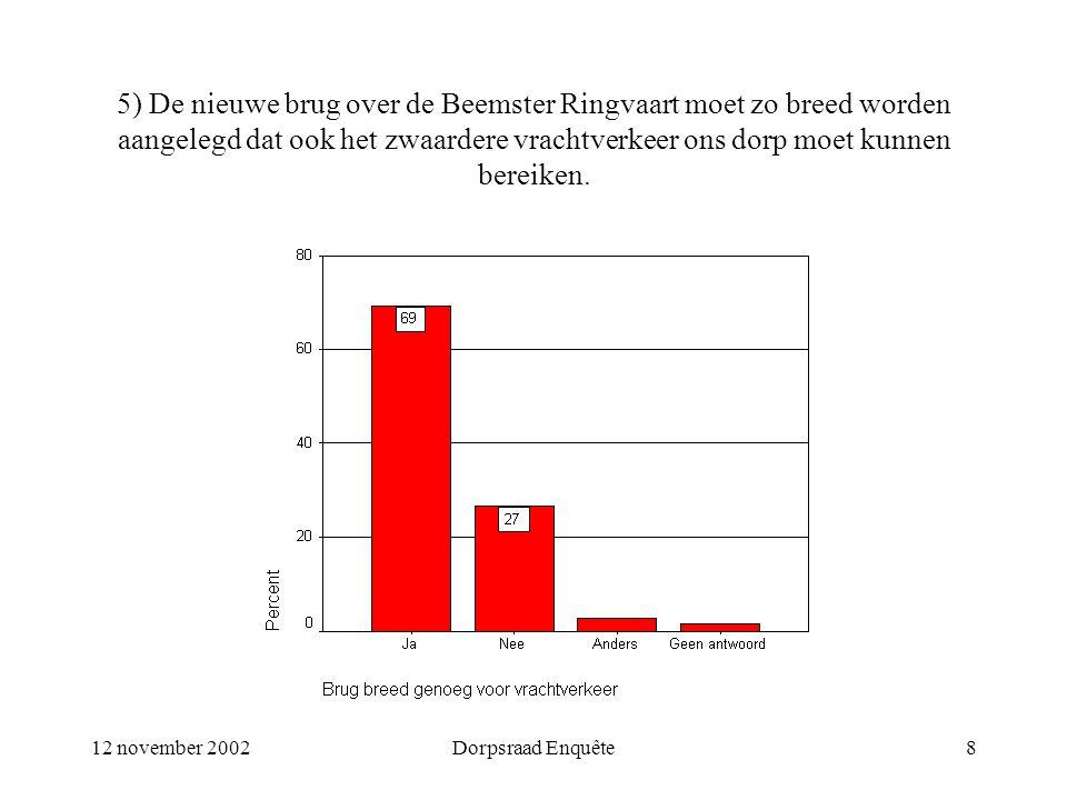 12 november 2002Dorpsraad Enquête8 5) De nieuwe brug over de Beemster Ringvaart moet zo breed worden aangelegd dat ook het zwaardere vrachtverkeer ons dorp moet kunnen bereiken.