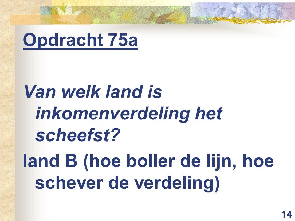 14 Opdracht 75a Van welk land is inkomenverdeling het scheefst.