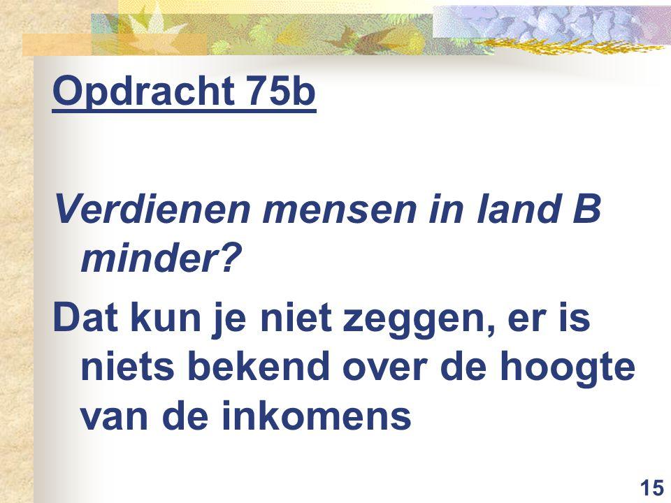 15 Opdracht 75b Verdienen mensen in land B minder.