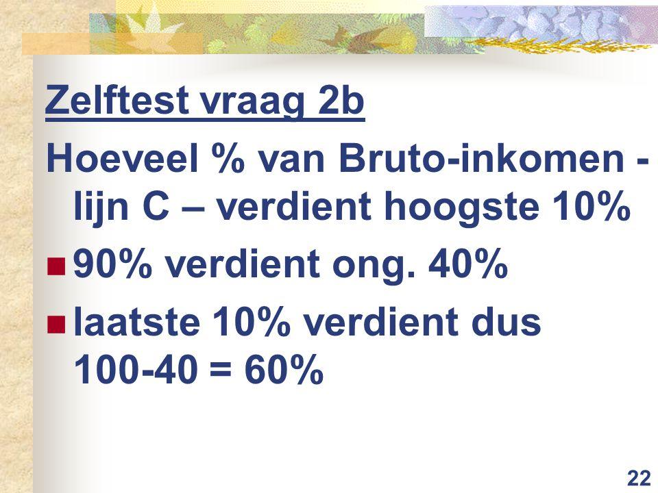 22 Zelftest vraag 2b Hoeveel % van Bruto-inkomen - lijn C – verdient hoogste 10% 90% verdient ong.