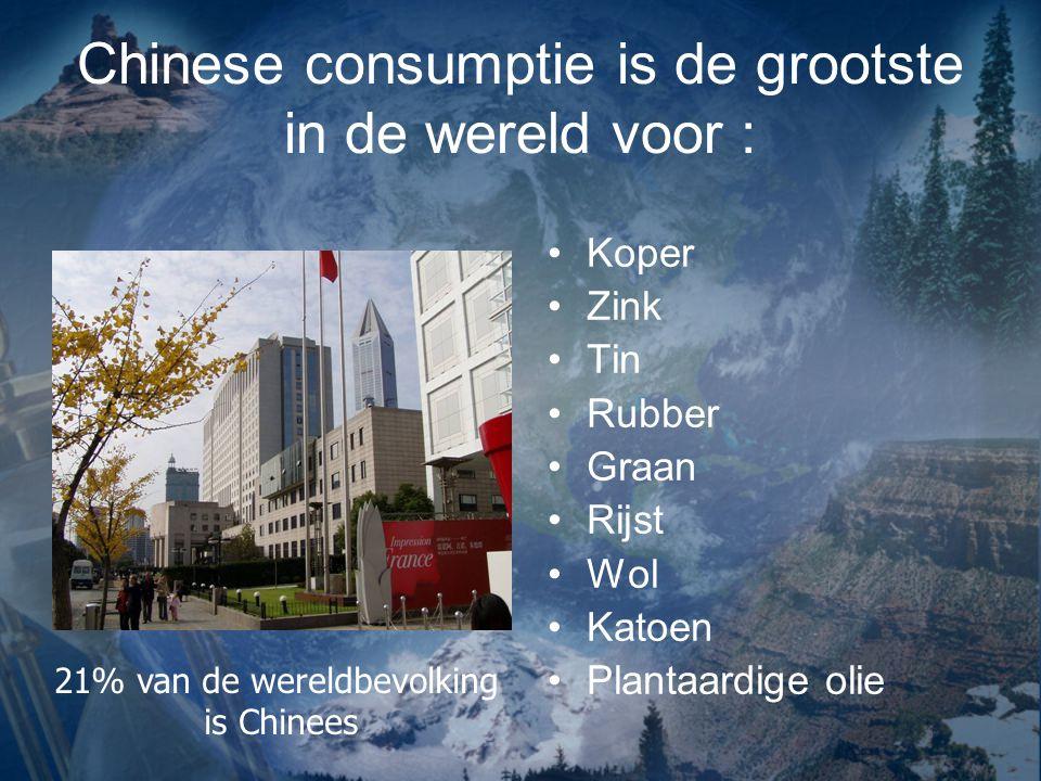 Chinese consumptie is de grootste in de wereld voor : Koper Zink Tin Rubber Graan Rijst Wol Katoen Plantaardige olie 21% van de wereldbevolking is Chi