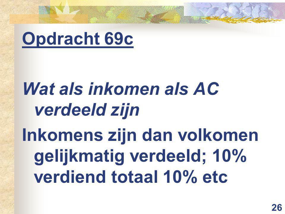26 Opdracht 69c Wat als inkomen als AC verdeeld zijn Inkomens zijn dan volkomen gelijkmatig verdeeld; 10% verdiend totaal 10% etc