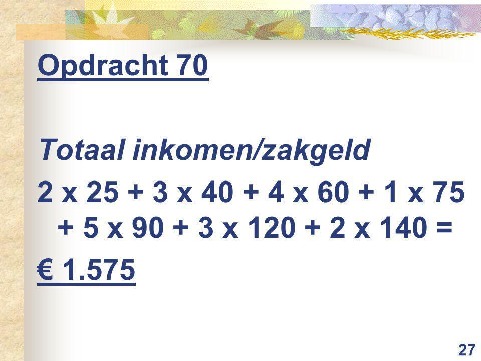27 Opdracht 70 Totaal inkomen/zakgeld 2 x 25 + 3 x 40 + 4 x 60 + 1 x 75 + 5 x 90 + 3 x 120 + 2 x 140 = € 1.575