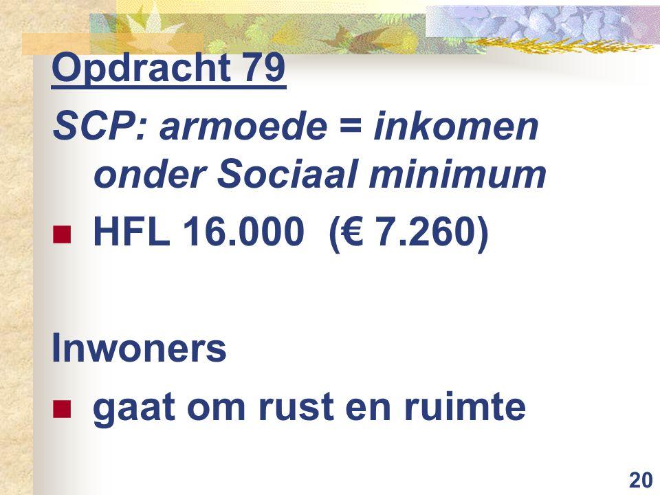 20 Opdracht 79 SCP: armoede = inkomen onder Sociaal minimum HFL 16.000 (€ 7.260) Inwoners gaat om rust en ruimte