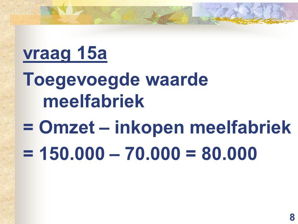 8 vraag 15a Toegevoegde waarde meelfabriek = Omzet – inkopen meelfabriek = 150.000 – 70.000 = 80.000