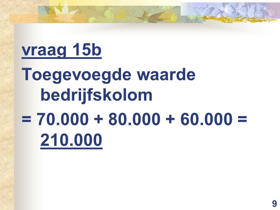 9 vraag 15b Toegevoegde waarde bedrijfskolom = 70.000 + 80.000 + 60.000 = 210.000