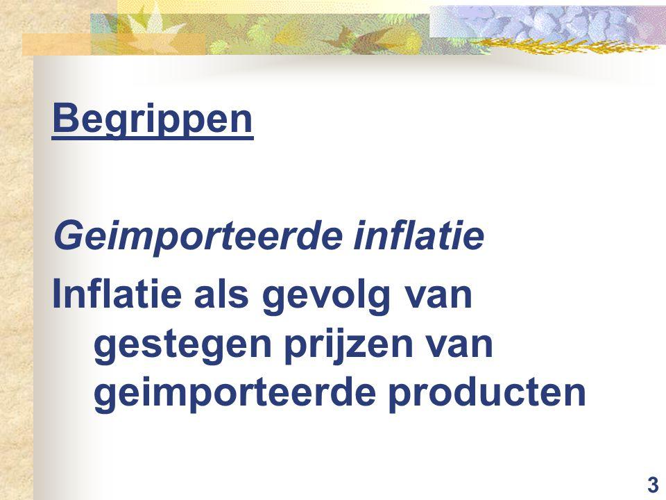 3 Begrippen Geimporteerde inflatie Inflatie als gevolg van gestegen prijzen van geimporteerde producten