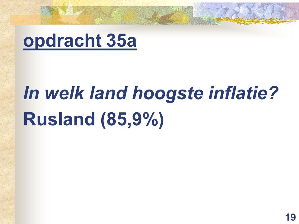 19 opdracht 35a In welk land hoogste inflatie? Rusland (85,9%)