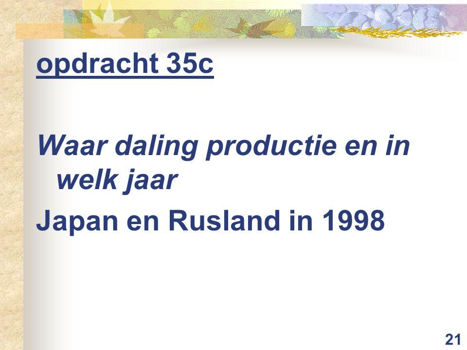 21 opdracht 35c Waar daling productie en in welk jaar Japan en Rusland in 1998
