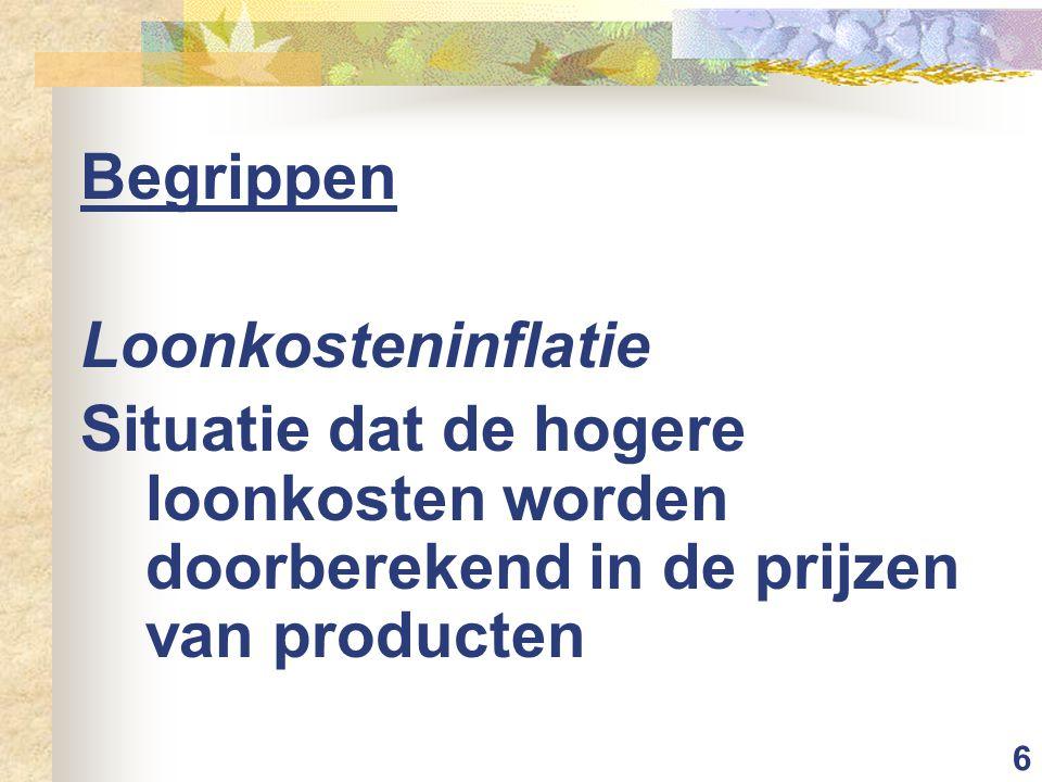 7 opdracht 27  Weinig huizen te koop (aanbod laag)  Veel huizen verkocht (vraag hoog) Prijs.