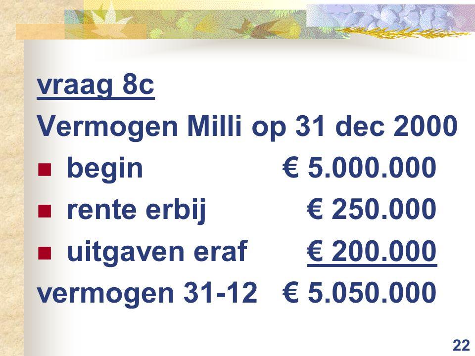 22 vraag 8c Vermogen Milli op 31 dec 2000 begin € 5.000.000 rente erbij€ 250.000 uitgaven eraf€ 200.000 vermogen 31-12€ 5.050.000