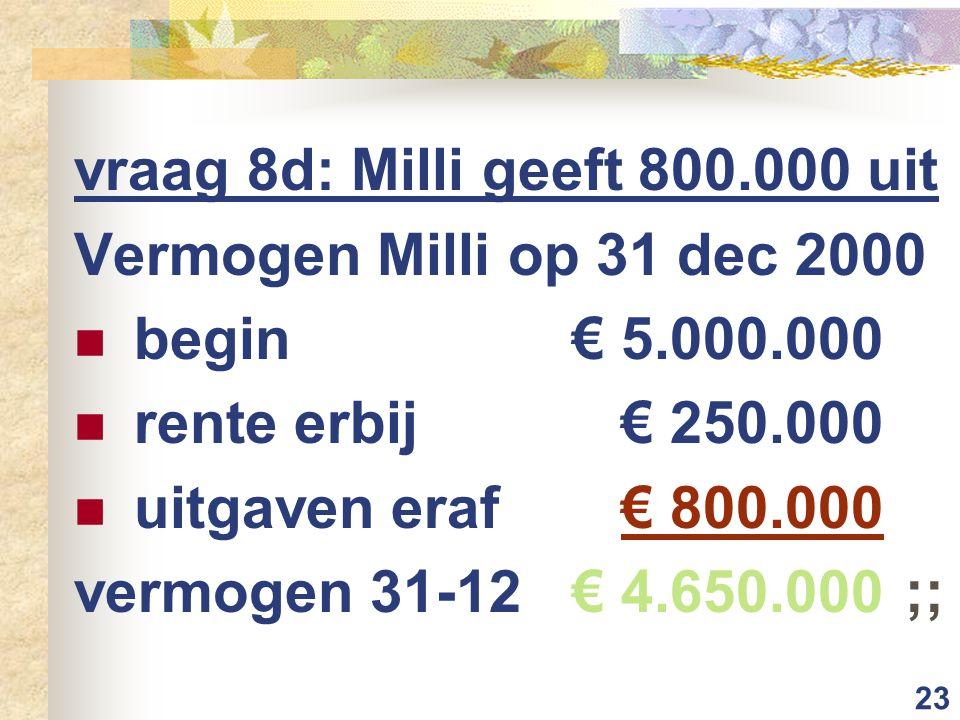 23 vraag 8d: Milli geeft 800.000 uit Vermogen Milli op 31 dec 2000 begin € 5.000.000 rente erbij€ 250.000 uitgaven eraf€ 800.000 vermogen 31-12€ 4.650