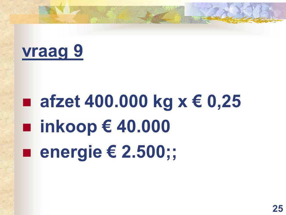 25 vraag 9 afzet 400.000 kg x € 0,25 inkoop € 40.000 energie € 2.500;;