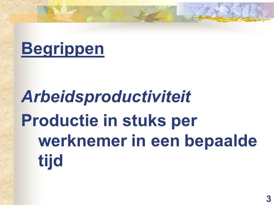 3 Begrippen Arbeidsproductiviteit Productie in stuks per werknemer in een bepaalde tijd