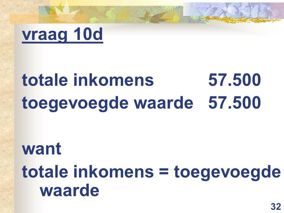 32 vraag 10d totale inkomens57.500 toegevoegde waarde57.500 want totale inkomens = toegevoegde waarde
