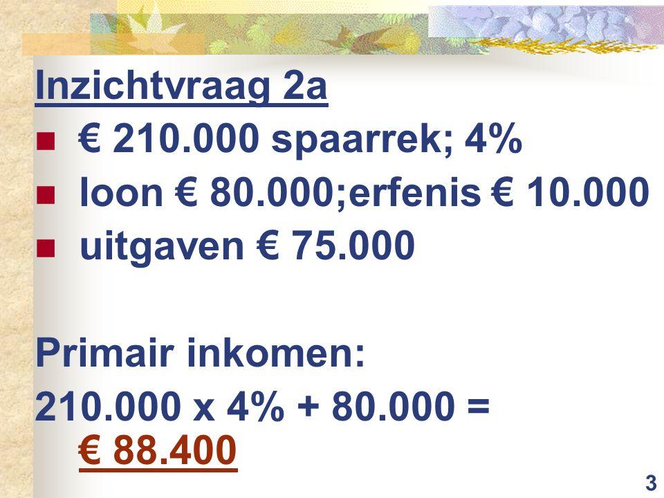 4 Inzichtvraag 2b € 210.000 spaarrek; 4% loon € 80.000;erfenis € 10.000 uitgaven € 75.000 Vermogen eind van het jaar 210 + 8,4 + 80 + 10 – 75 = € 233.400