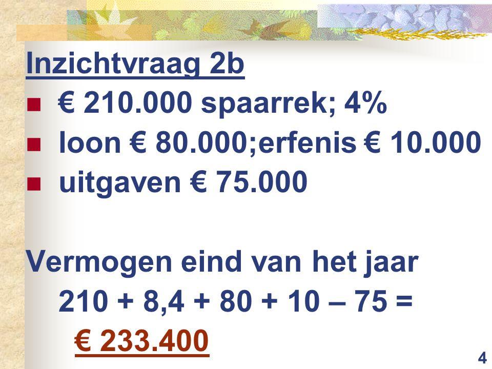 4 Inzichtvraag 2b € 210.000 spaarrek; 4% loon € 80.000;erfenis € 10.000 uitgaven € 75.000 Vermogen eind van het jaar 210 + 8,4 + 80 + 10 – 75 = € 233.