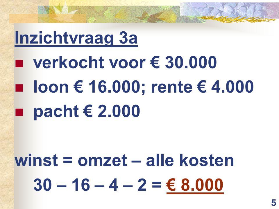 5 Inzichtvraag 3a verkocht voor € 30.000 loon € 16.000; rente € 4.000 pacht € 2.000 winst = omzet – alle kosten 30 – 16 – 4 – 2 = € 8.000