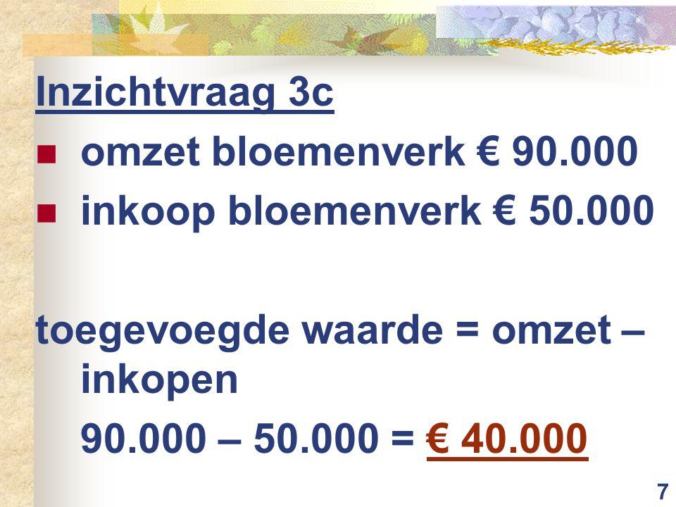 7 Inzichtvraag 3c omzet bloemenverk € 90.000 inkoop bloemenverk € 50.000 toegevoegde waarde = omzet – inkopen 90.000 – 50.000 = € 40.000