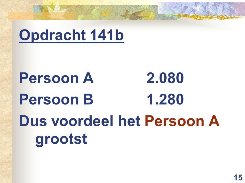 15 Opdracht 141b Persoon A 2.080 Persoon B 1.280 Dus voordeel het Persoon A grootst