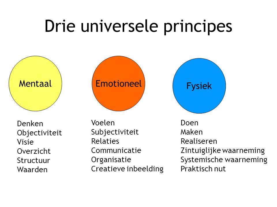 Drie universele principes MentaalEmotioneel Fysiek