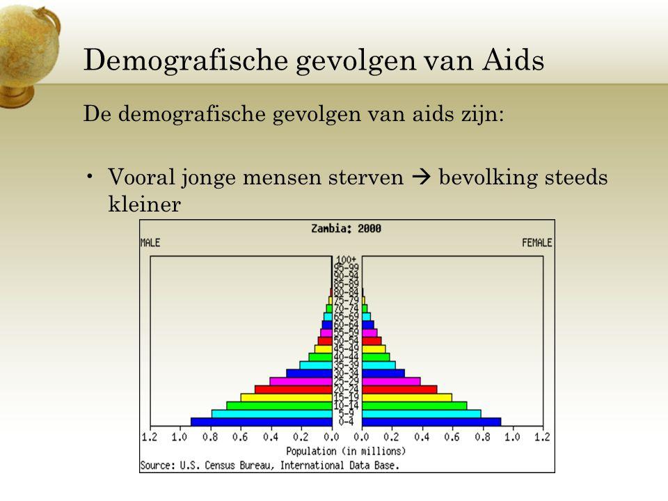 Demografische gevolgen van Aids De demografische gevolgen van aids zijn: Vooral jonge mensen sterven  bevolking steeds kleiner