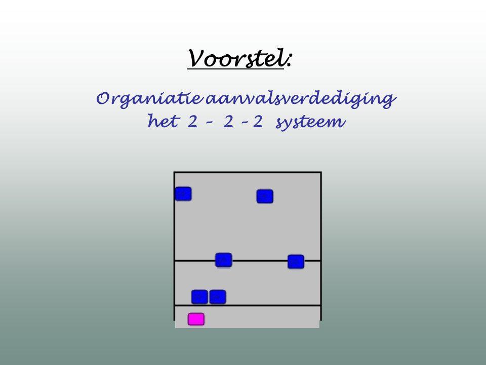 Voorstel: Organiatie aanvalsverdediging het 2 – 2 – 2 systeem