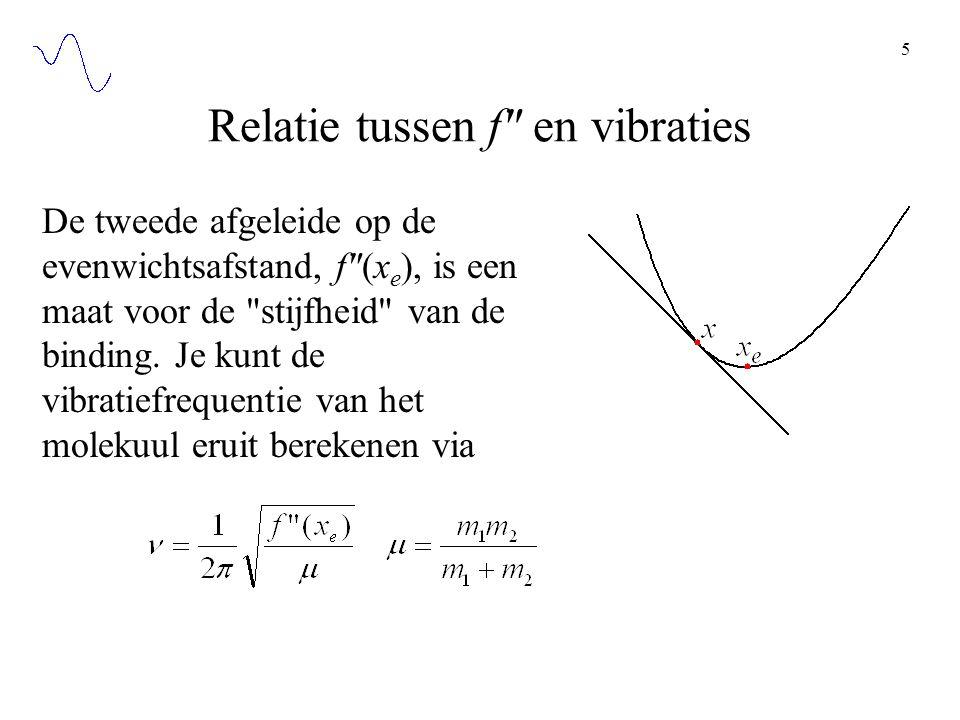 5 Relatie tussen f