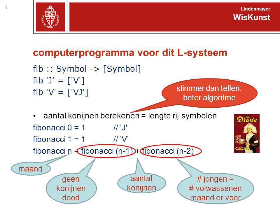 computerprogramma voor dit L-systeem fib :: Symbol -> [Symbol] fib J = [ V ] fib V = [ VJ ] aantal konijnen berekenen = lengte rij symbolen fibonacci 0 = 1// J fibonacci 1 = 1// V fibonacci n = fibonacci (n-1) + fibonacci (n-2) WisKunst Lindenmayer 3 geen konijnen dood # jongen = # volwassenen maand er voor maand aantal konijnen slimmer dan tellen: beter algoritme
