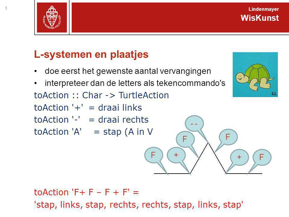 L-systemen en plaatjes doe eerst het gewenste aantal vervangingen interpreteer dan de letters als tekencommando s toAction :: Char -> TurtleAction toAction + = draai links toAction - = draai rechts toAction A = stap (A in V) toAction F+ F – F + F = stap, links, stap, rechts, rechts, stap, links, stap WisKunst Lindenmayer 5 F+ F - -- - F +F