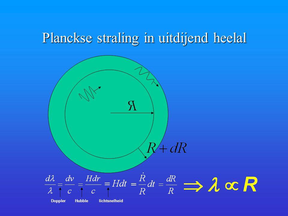 Planckse straling in uitdijend heelal DopplerHubblelichtsnelheid