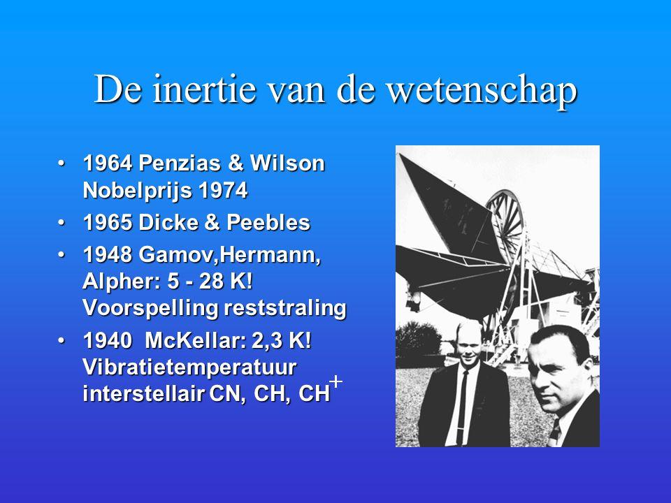 De inertie van de wetenschap 1964 Penzias & Wilson Nobelprijs 19741964 Penzias & Wilson Nobelprijs 1974 1965 Dicke & Peebles1965 Dicke & Peebles 1948