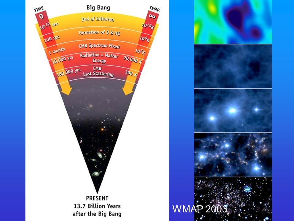 WMAP 2003