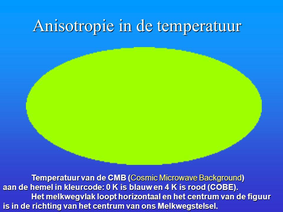 Anisotropie in de temperatuur Temperatuur van de CMB (Cosmic Microwave Background) aan de hemel in kleurcode: 0 K is blauw en 4 K is rood (COBE). Het