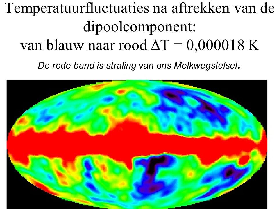 Temperatuurfluctuaties na aftrekken van de dipoolcomponent: van blauw naar rood  T = 0,000018 K De rode band is straling van ons Melkwegstelsel.
