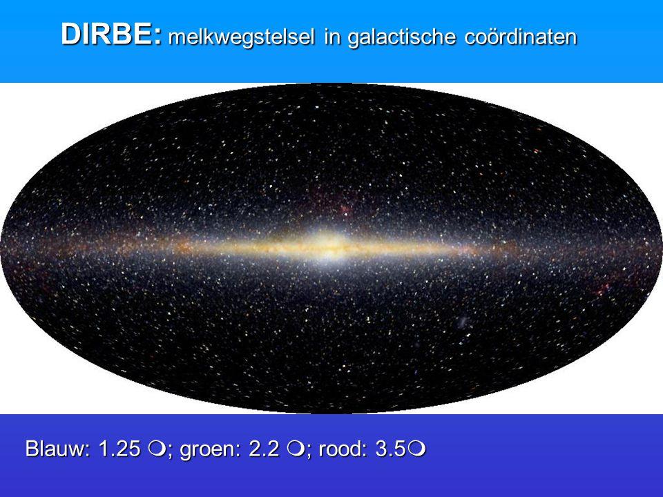 Blauw: 1.25  ; groen: 2.2  ; rood: 3.5  DIRBE: melkwegstelsel in galactische coördinaten