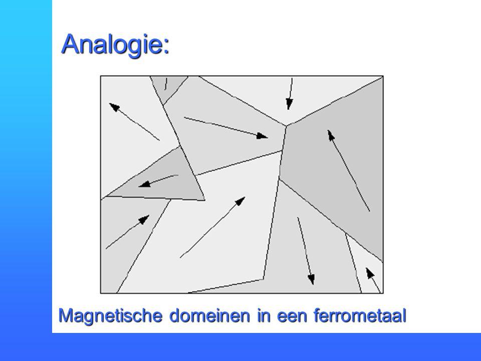 Zodra het heelal is afgekoeld tot een `unificatiepunt' treedt een onderscheid op tussen de betreffende krachten (verschillende koppelingsconstanten, e