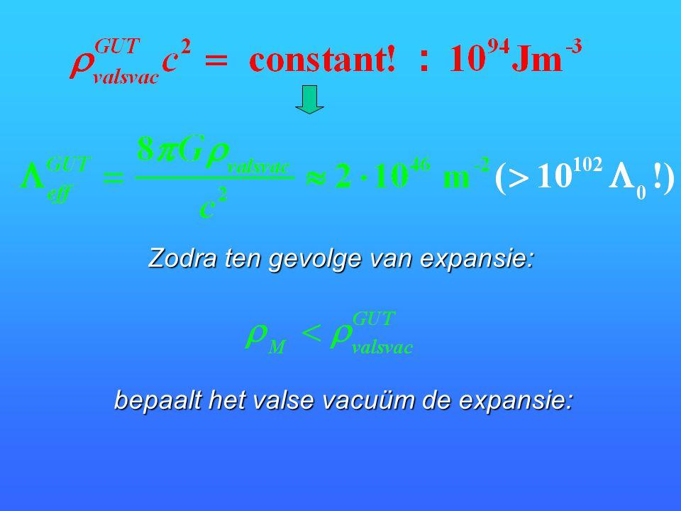 Magnetische domeinen in een ferrometaal Analogie: