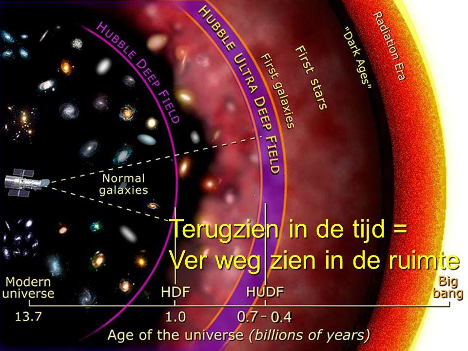 1 lichtjaar = 9.46 x 10 15 meter meters 10 25 10 -35 10 -10 1 10 DNA Planck- lengte atoom 10 -20 10 20 10 -30 kern zon Mont Blanc mens Saturnus virus (Ebola) bacterie (Salmonella) * - * melkwegstelsel afstand tussen clusters afstand tussen sterren