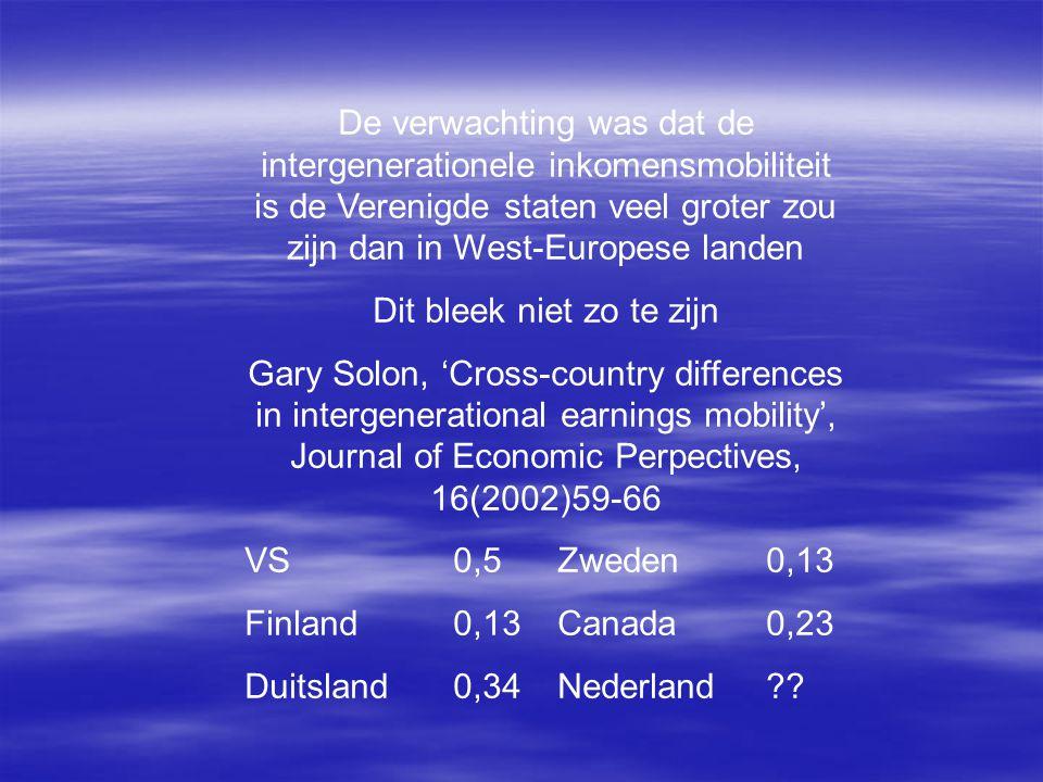 De verwachting was dat de intergenerationele inkomensmobiliteit is de Verenigde staten veel groter zou zijn dan in West-Europese landen Dit bleek niet zo te zijn Gary Solon, 'Cross-country differences in intergenerational earnings mobility', Journal of Economic Perpectives, 16(2002)59-66 VS 0,5Zweden0,13 Finland0,13Canada0,23 Duitsland0,34Nederland??
