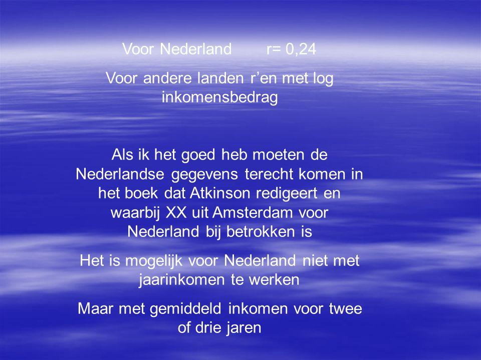 Voor Nederlandr= 0,24 Voor andere landen r'en met log inkomensbedrag Als ik het goed heb moeten de Nederlandse gegevens terecht komen in het boek dat Atkinson redigeert en waarbij XX uit Amsterdam voor Nederland bij betrokken is Het is mogelijk voor Nederland niet met jaarinkomen te werken Maar met gemiddeld inkomen voor twee of drie jaren