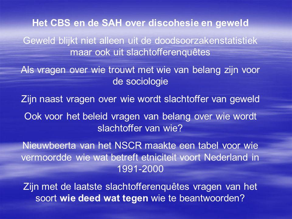 Het CBS en de SAH over discohesie en geweld Geweld blijkt niet alleen uit de doodsoorzakenstatistiek maar ook uit slachtofferenquêtes Als vragen over