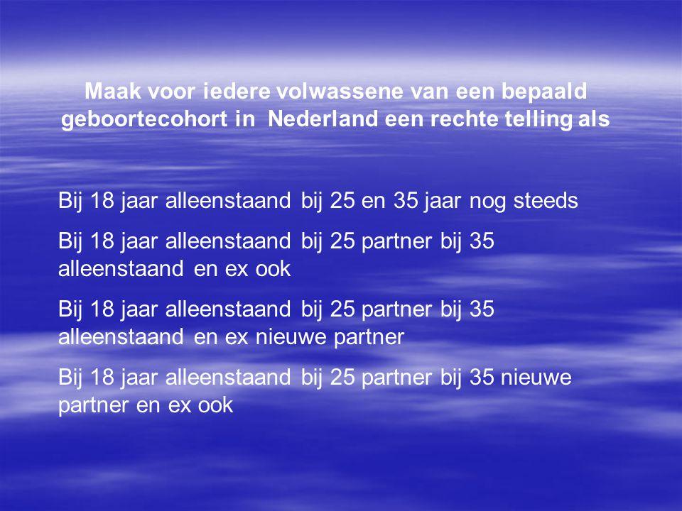 Maak voor iedere volwassene van een bepaald geboortecohort in Nederland een rechte telling als Bij 18 jaar alleenstaand bij 25 en 35 jaar nog steeds Bij 18 jaar alleenstaand bij 25 partner bij 35 alleenstaand en ex ook Bij 18 jaar alleenstaand bij 25 partner bij 35 alleenstaand en ex nieuwe partner Bij 18 jaar alleenstaand bij 25 partner bij 35 nieuwe partner en ex ook