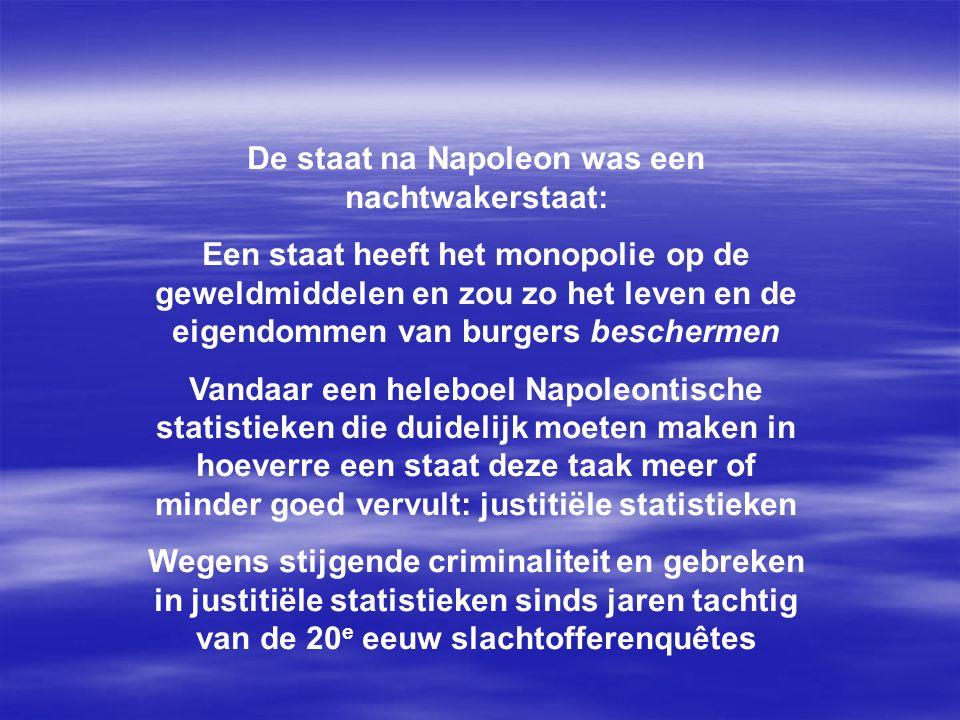 De staat na Napoleon was een nachtwakerstaat: Een staat heeft het monopolie op de geweldmiddelen en zou zo het leven en de eigendommen van burgers bes