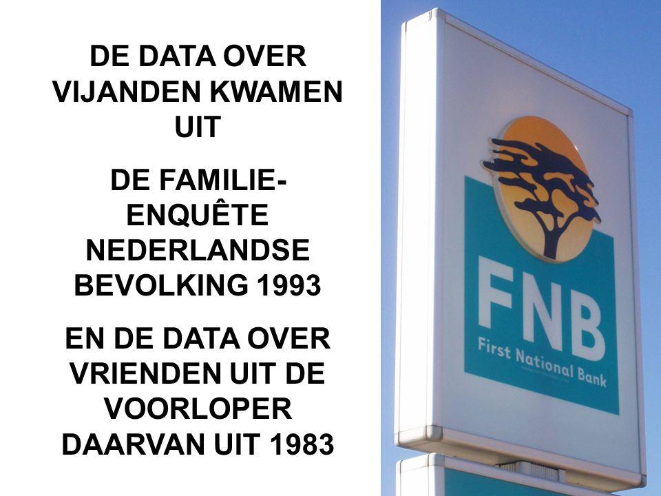 DE DATA OVER VIJANDEN KWAMEN UIT DE FAMILIE- ENQUÊTE NEDERLANDSE BEVOLKING 1993 EN DE DATA OVER VRIENDEN UIT DE VOORLOPER DAARVAN UIT 1983